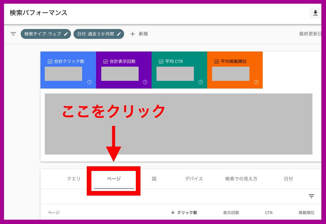 サーチコンソールでクリック数を確認する方法