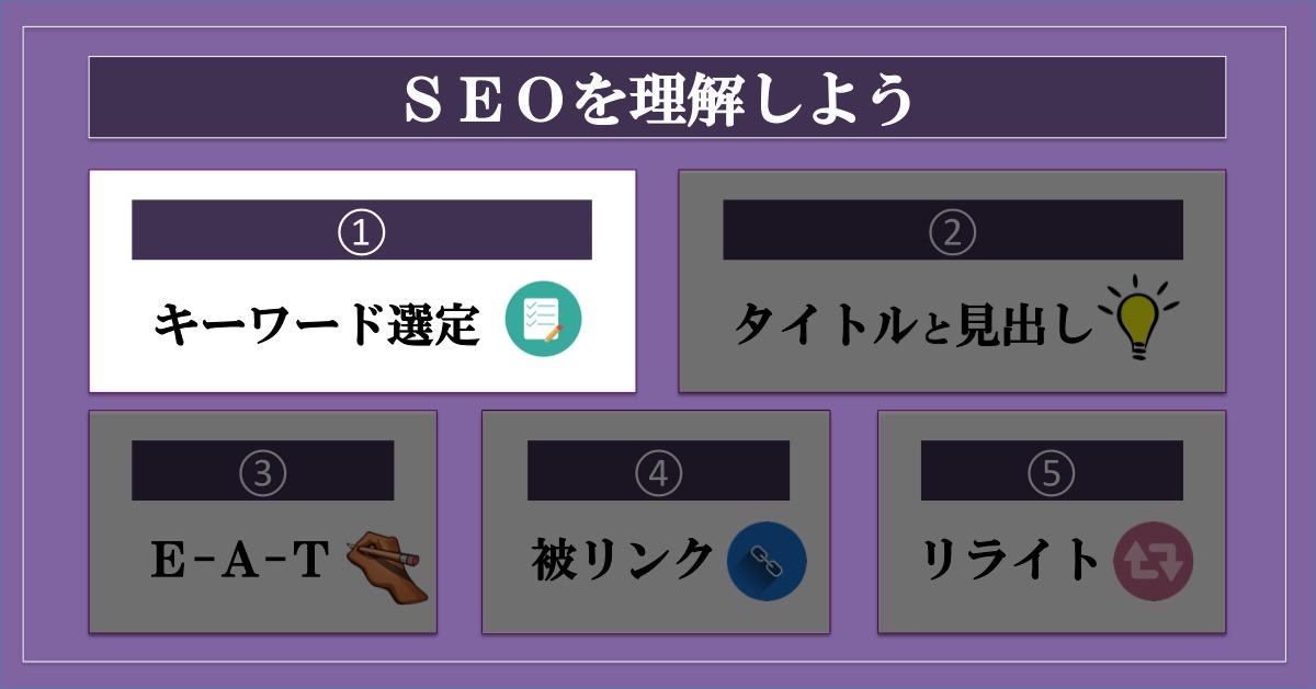 ブログのアクセス数を増やす方法SEO_キーワード選定