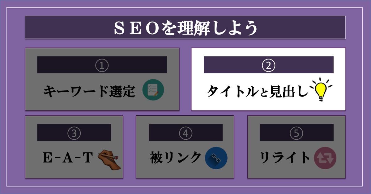 ブログのアクセス数を増やす方法SEO_タイトルと見出し