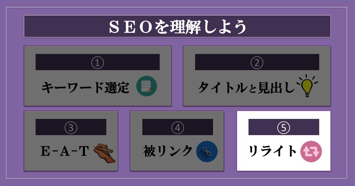 ブログのアクセス数を増やす方法SEO_リライト