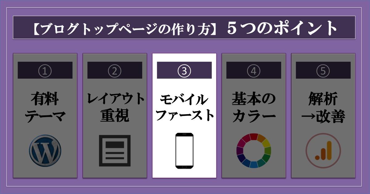 ブログトップページの作り方_5つのポイント_モバイルファースト