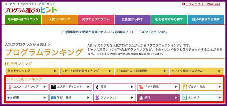 a8net_人気ランキング種類