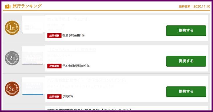 a8net_人気ランキング商品