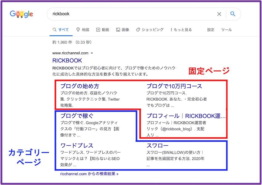 ワードプレスの固定ページと投稿の違い_google検索イメージ
