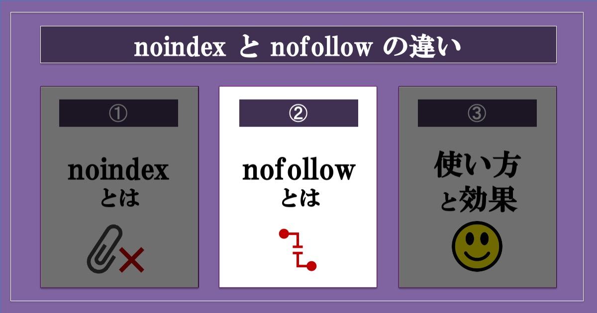 noindexとnofollowの違い_nofollowとは