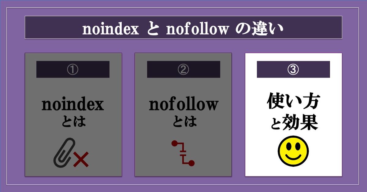 noindexとnofollowの違い_使い方と効果