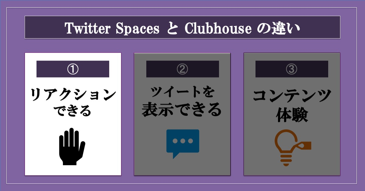 Twitter『Spaces』と『Clubhouse』の違い_リアクションできる