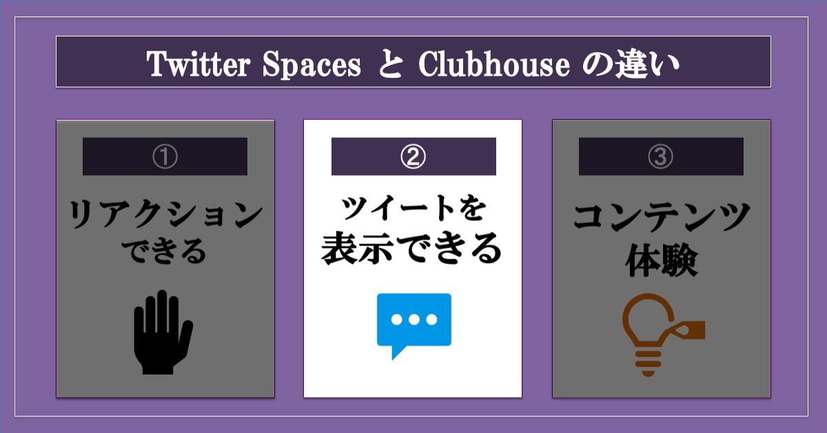 Twitter『Spaces』と『Clubhouse』の違い_ツイートを表示できる