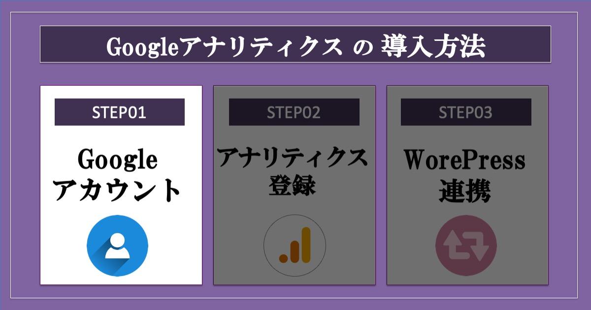 グーグルアナリティクスの導入_Googleアカウントでアクセス